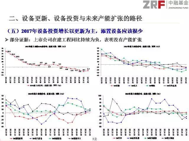 2016-2020,中国经济运行大猜想:从去产能到资产负债表修复