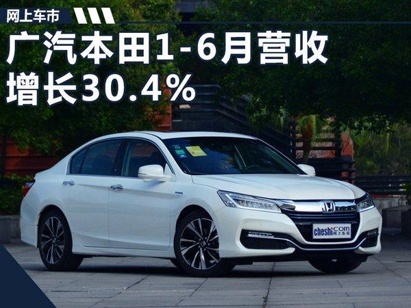 广汽本田1-6月营收增长30.4%净利润超32亿