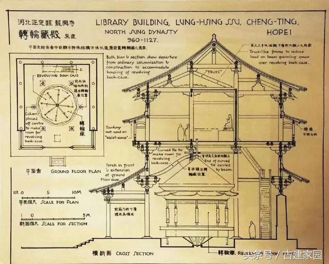 欣赏丨梁思成先生手绘《中国建筑史》图稿