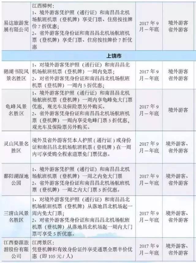 9月机票白菜价!南京出发最低99元!飞桂林不到300!