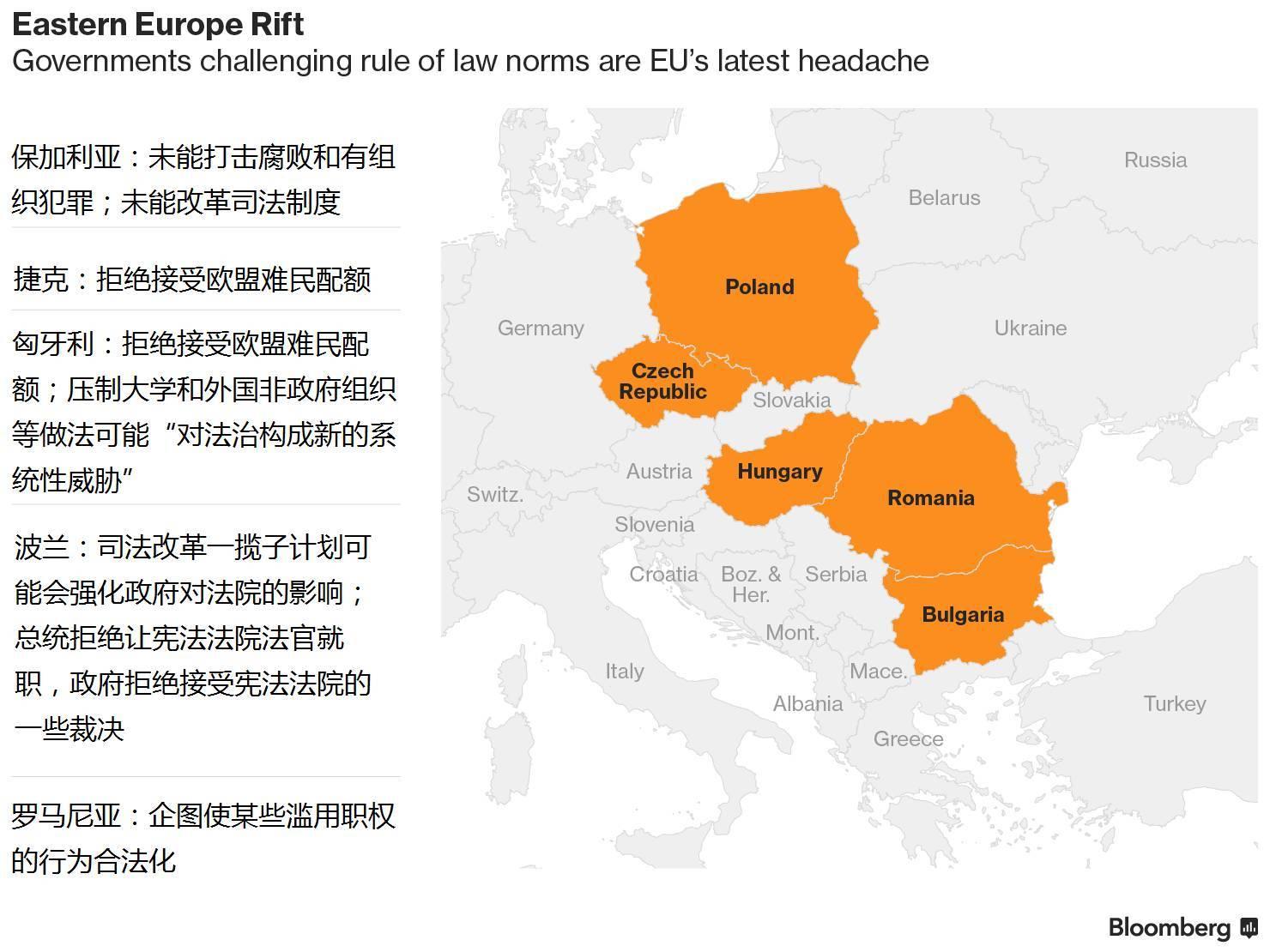 脱欧谈判、投资审查,欧洲领导人将面临最紧迫的挑战