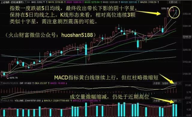主力资金继续大幅净流出,华安证券大涨创5月新高!明日留意这只中报净利增长股