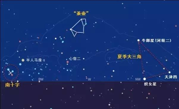 半人马座α星_这就是银河系令人惊叹的人马座旋臂.