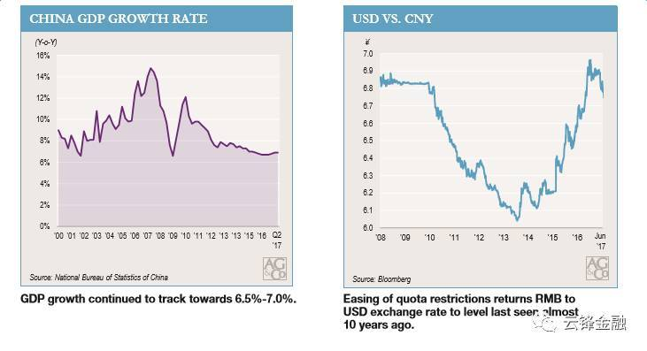 gdp对外汇走势_近日外汇行情 美国GDP增速数据趋缓 日本央行负利率打压日元