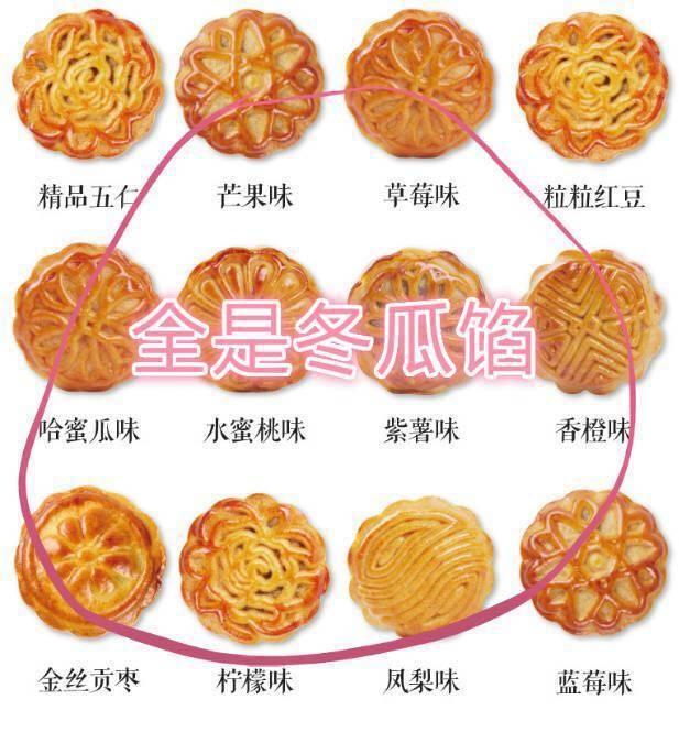 有关中秋的��b_中秋节到了,胖冬瓜很忙!就问那些妖艳贱货的水果月饼,良
