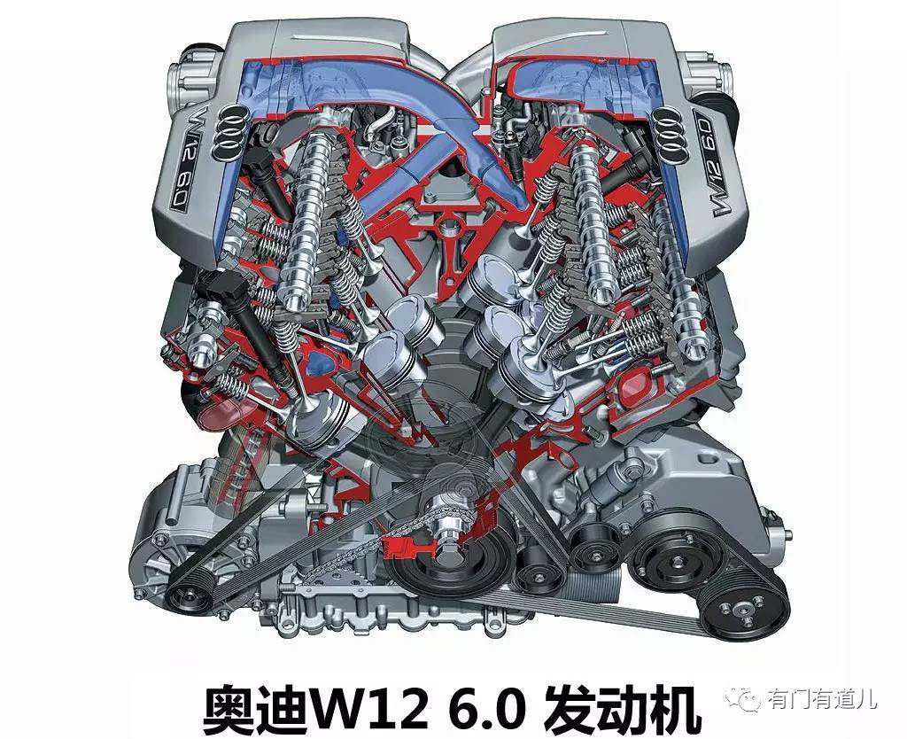 意思就是发动机的气缸呈W型对称方式布局。W型气缸排列也很好理解,打个比方W10的气缸,意思就是两组气缸呈V型排列,每组5个又各自呈V型排列,组合在一起就是W型气缸排列的方式,这种排列方式的优点是结构紧凑,工作更加平稳可靠。 水平对置发动机