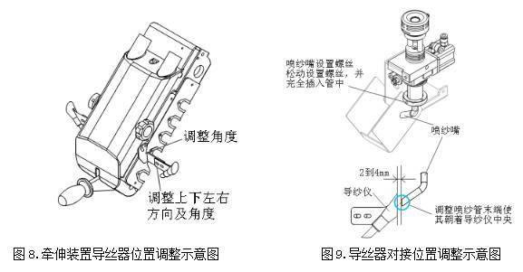 【技术】涡流芙蓉纺纱线的研制