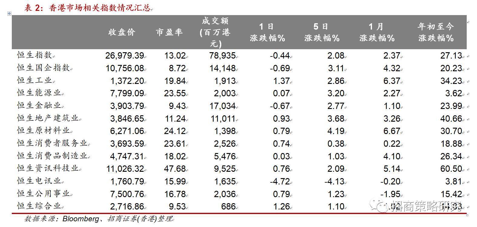 【招商研究】每日复盘与晨会精要(0831):市场跷跷板现象明显