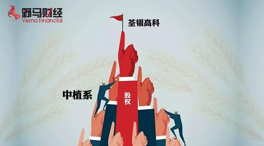 """""""中植系""""鏖战女董事长:神秘""""第三方""""是何来头?"""