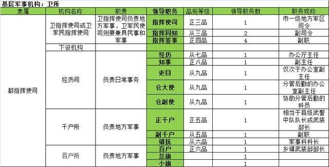 明朝多少人口_在大明朝,一个省有多少公职人员,你绝对想不到