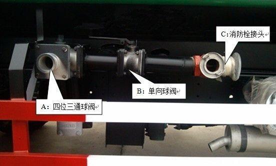 2,排查洒水车管网上的球阀开关位置是否正确.图片