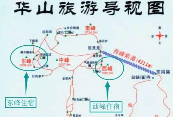 华山景区有个初步印象,方便到时的游玩,因此把景点分布图和登山线路图片