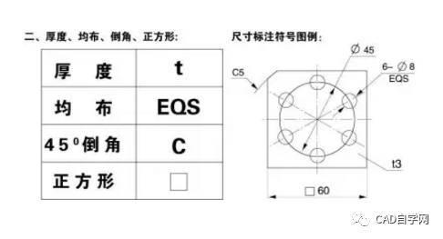 机械制图cad常用符号