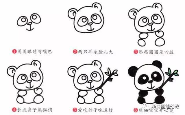 在教幼儿画动物简笔画时,一定要把这三点结合起来,才能使孩子把动物简