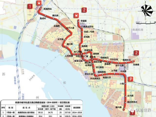 南通地铁1号线一期工程初步设计通过评审