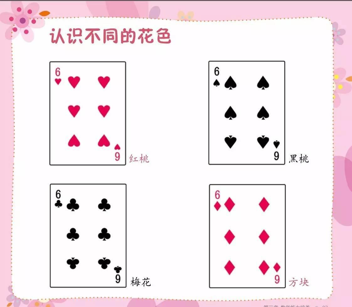 回旋扑克牌的魔术手法!学会很装逼