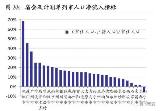 人口流出省会_中国省会地图