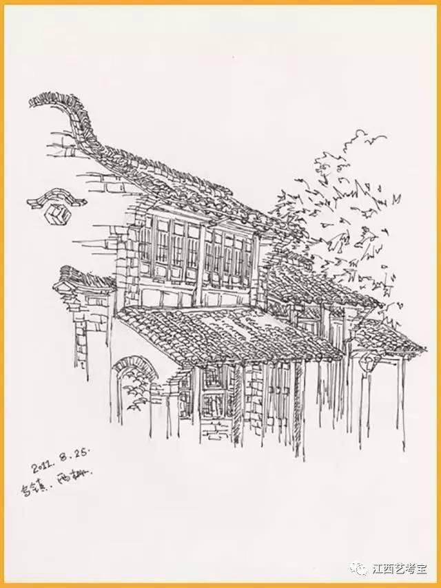 建筑速写,城市速写等; 按工具材料来分,有铅笔速写,钢笔速写,炭笔速写