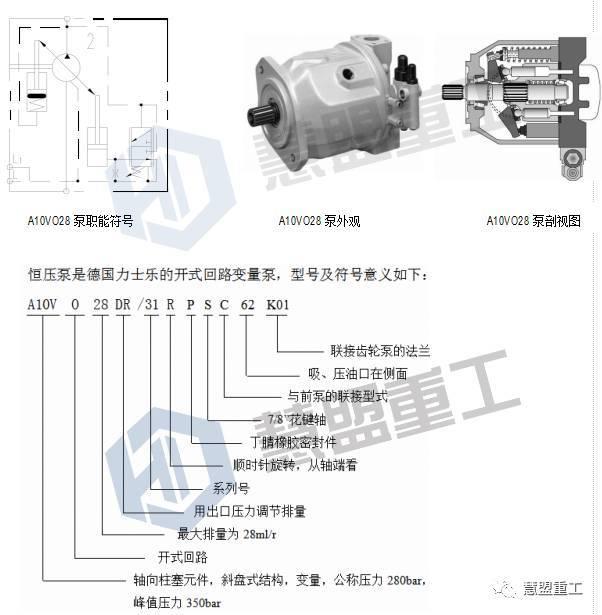 科技 正文  力士乐(rexroth)a10vo28恒压泵,也是斜盘式轴向柱塞变量泵图片