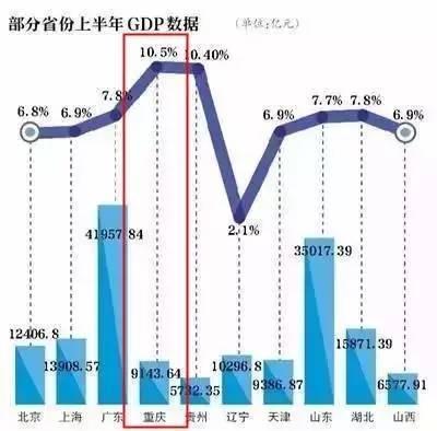 2019重慶區縣經濟排名_2016重慶區縣經濟排名