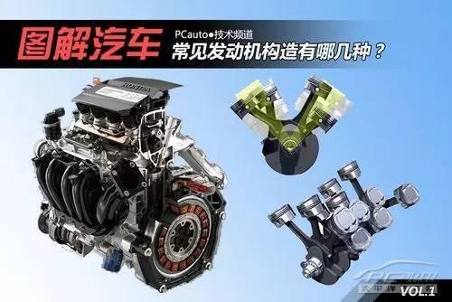 但是不同汽车的发动机的内部结构就有着千差万别,那不同的发动机的
