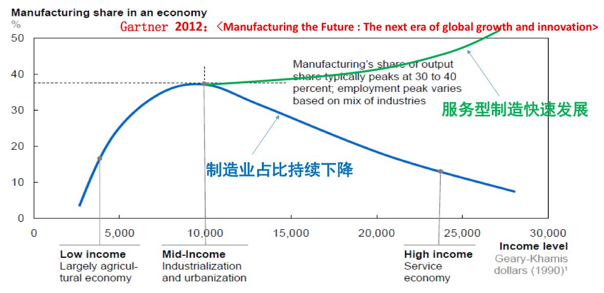 互联网经济占经济总量的比例_2015中国年经济总量