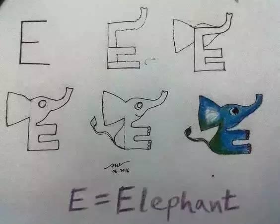 """教育 正文  26个字母儿童简笔画,边画边记,小孩正在学""""abc."""