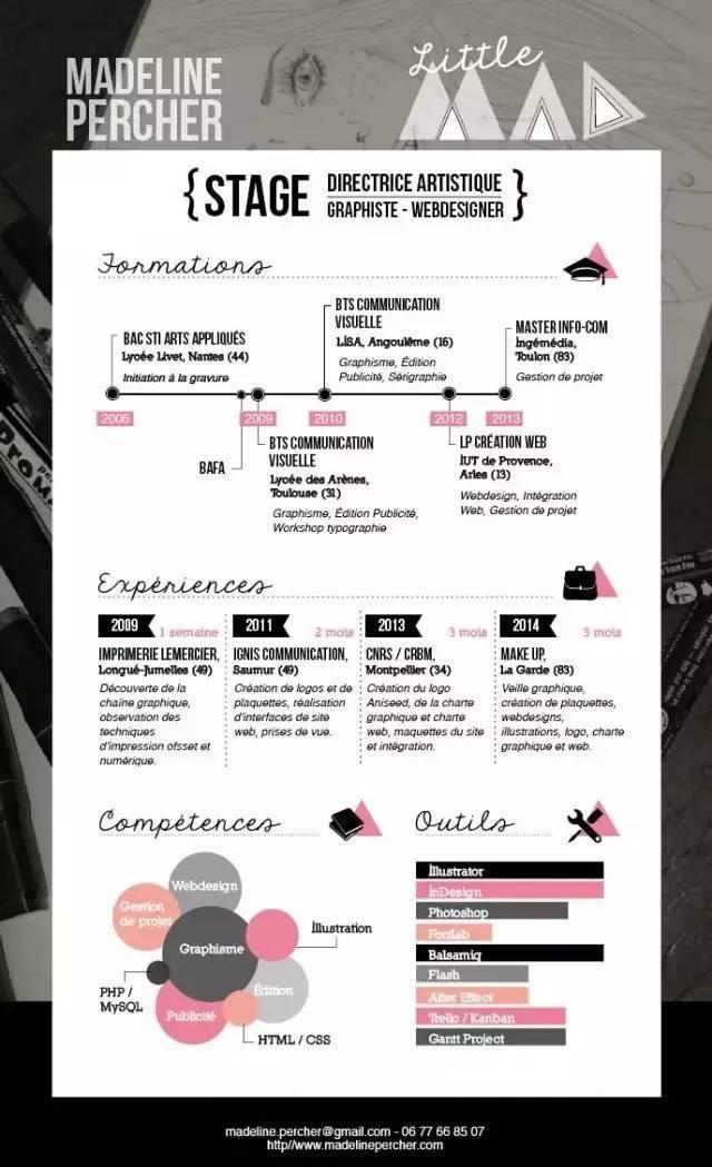 必备设计师创意简历应聘毕业公司小额广告设计的税点是多少图片