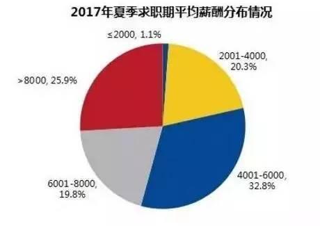 威海人均工资_山东大学威海