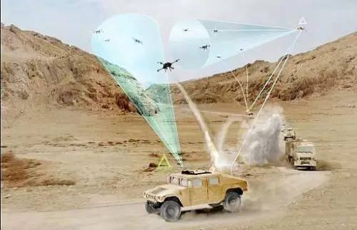 DARPA最新动态:MFP项目推进反无人机技术发展、 CHIPS项目加速电子革命、FLA项目研发不依赖于GNSS的无人机导航技术