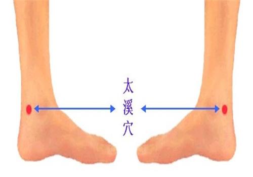 艾灸治疗跖疣