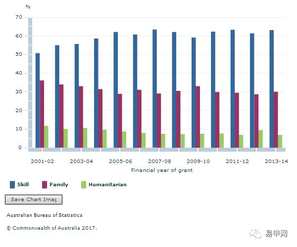 澳洲多少人口_一个月涌入17万,澳洲到底有多少中国人