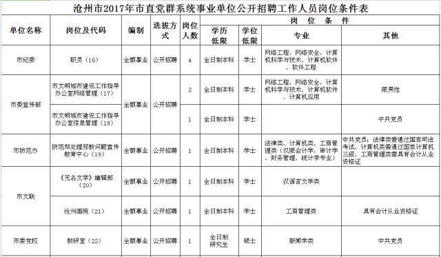 高阳人口_雄安新区满月 大数据回看纷纷扰扰的舆论爆点