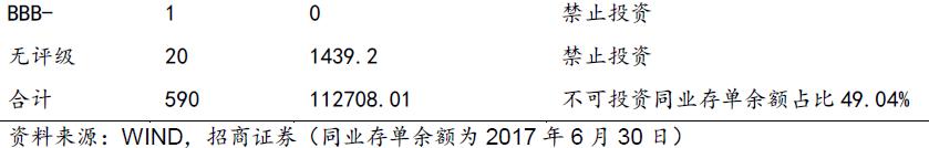 【招商宏观】虽险不惊―2017年9月流动性前瞻