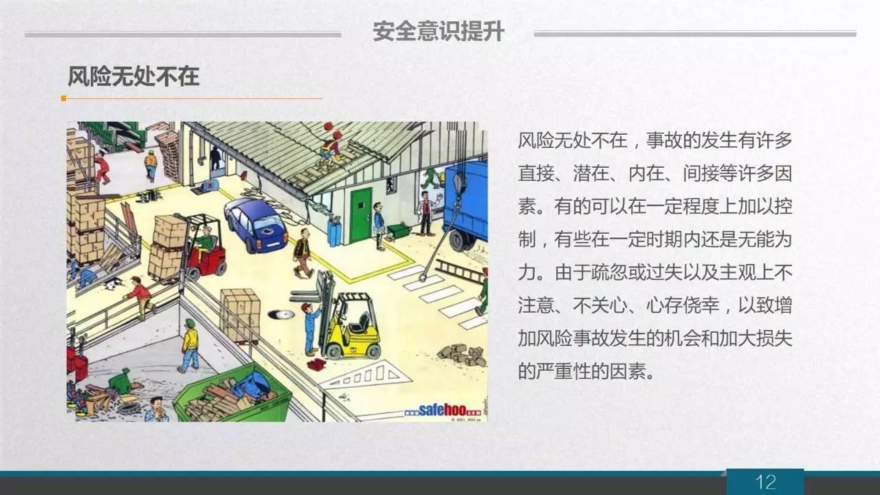 新安监人员及企业新员工实用入门培训PPT