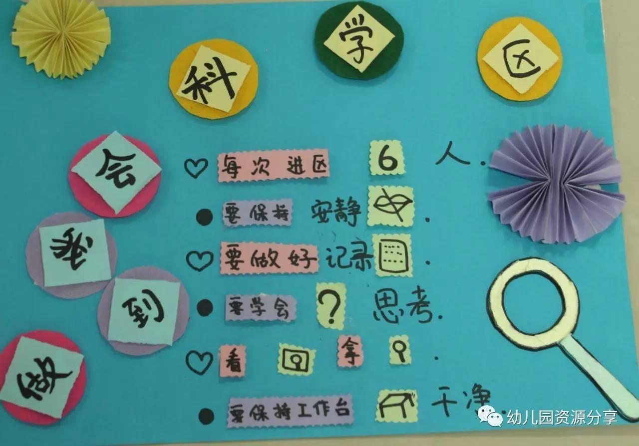 幼儿园区域活动规则设计(一)