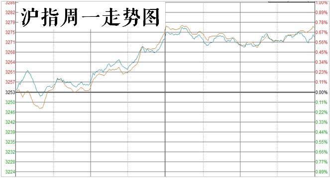 1163家上市公司抢卖房,ICO被定性为非法融资丨财经日日评