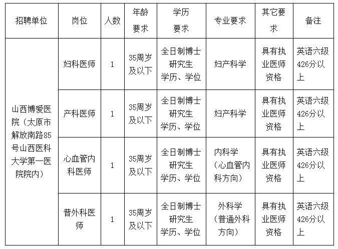 博爱人口_河南省人口最少的十个县,博爱榜上有名