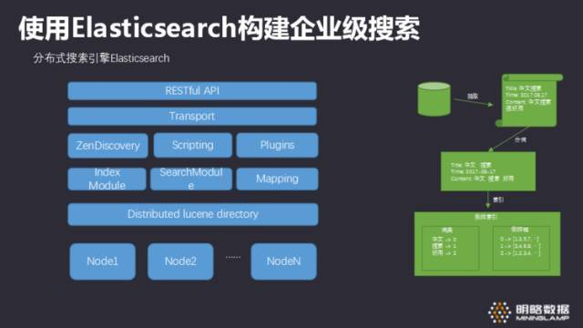 search.asp