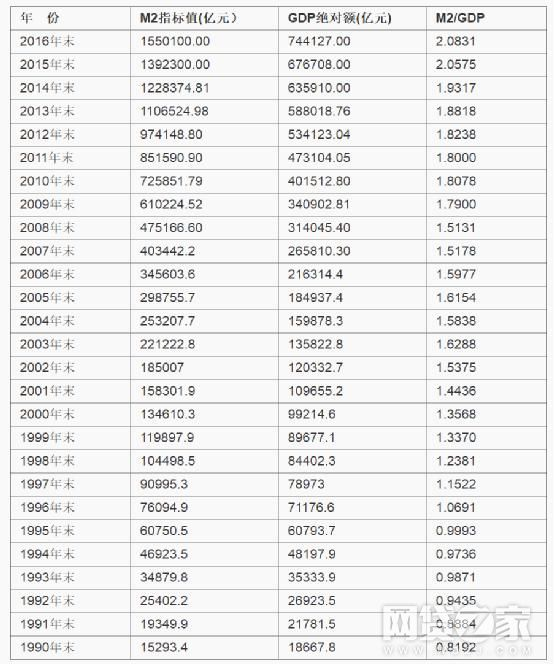 我们的数学里有多少gdp_达康书记 别低头,中考数学GDP我们来守护