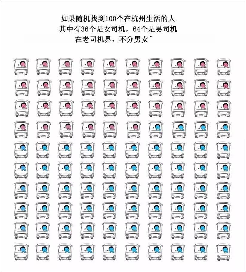 第六次杭州人口普查出生率_第六次人口普查图片