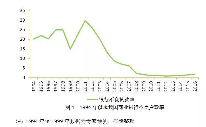 gdp基准年份变化意味着什茂_深蓝财经 任泽平研判 中国2027年重回世界之巅 正值两会期间,中国政治经济发展进入一个新的转型
