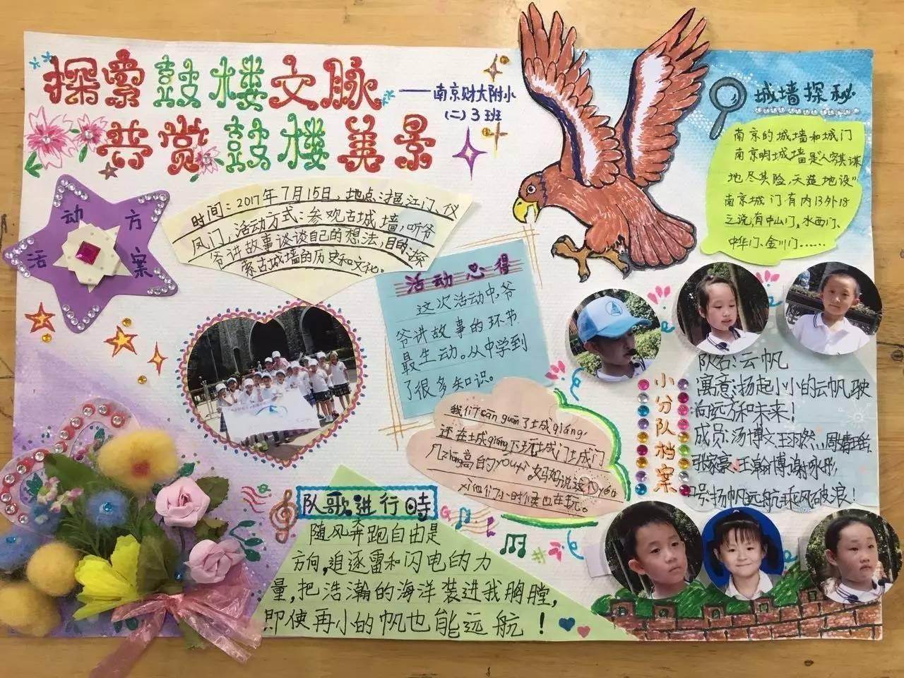 【雏鹰展示】优秀雏鹰假日小队手抄报 等你来投票点zan!