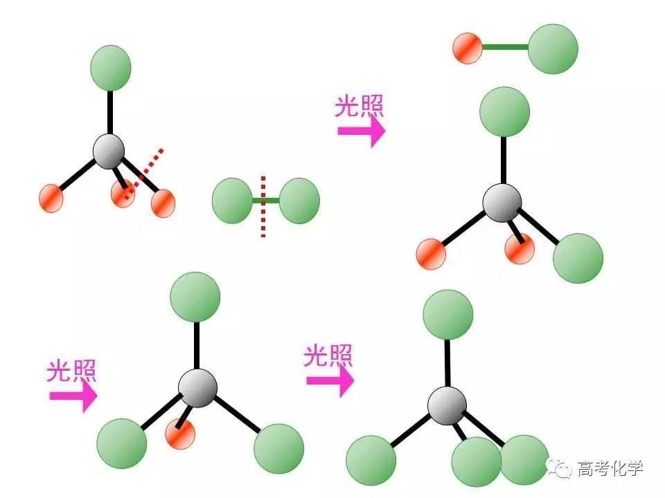 最简单的有机化合物是_第三章第一节 最简单的有机化合物 甲烷 同步练