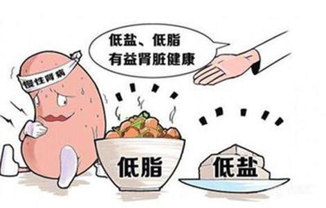 慢性食炎症状_慢性肾病的健康饮食怎么吃很重要