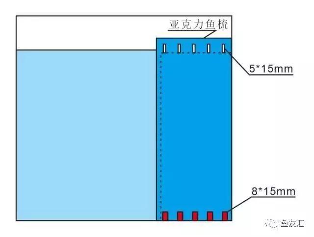 三角溢流设计图