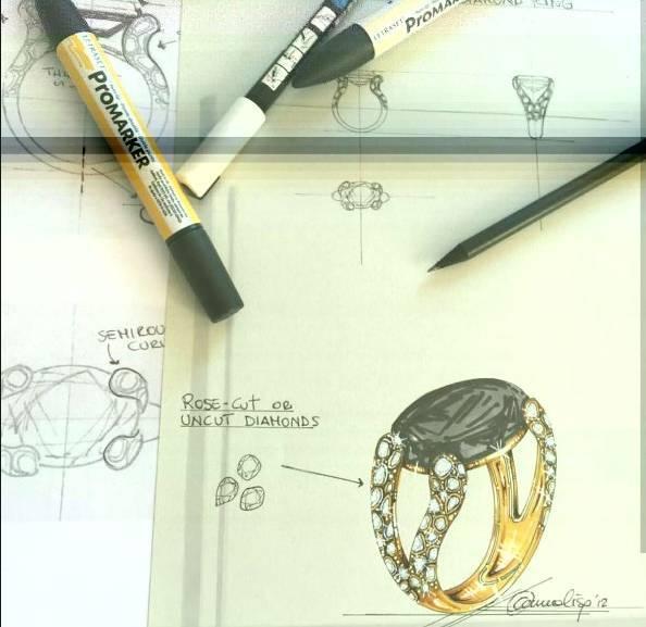 限时免费领!《800张珠宝首饰设计彩铅/水彩/素描手绘素材》,手慢无!图片