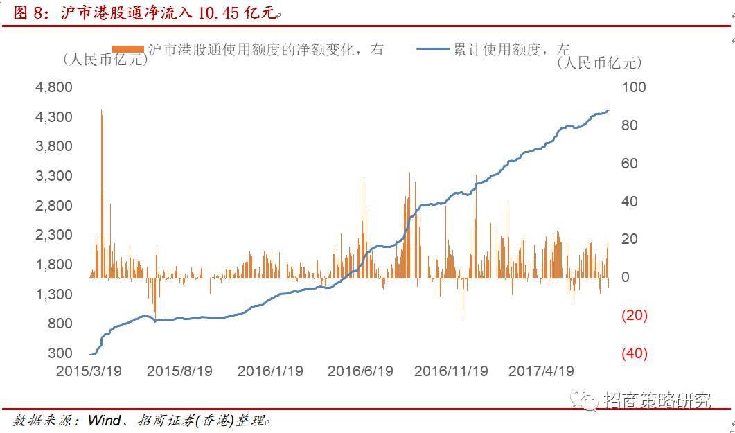 【招商研究】每日复盘与晨会精要(0905):整体波动率不高