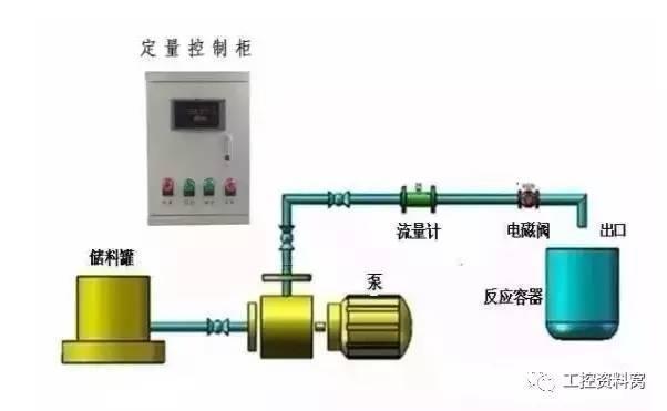 1.变频恒压供水图片