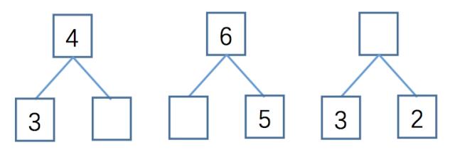 小学一年级数学教学4 10以内数的分解与合成